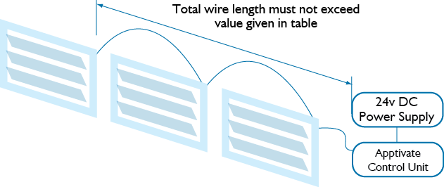 Powerlouvre Wire Length